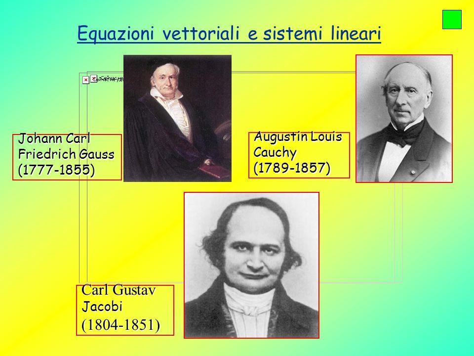 Equazioni vettoriali e sistemi lineari Per i sistemi quadrati vale il TEOREMA DI CRAMER: Ip.:det (A) 0 Th.:Il sistema ammette una ed una sola soluzione (un vettore, cioè una successione ordinata di numeri) Gabriel Cramer (1704 – 1752)