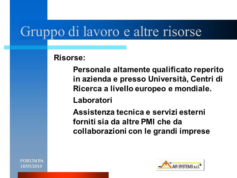 FORUM PA 18/05/201010 Gruppo di lavoro e altre risorse Risorse: –Personale altamente qualificato reperito in azienda e presso Università, Centri di Ricerca a livello europeo e mondiale.