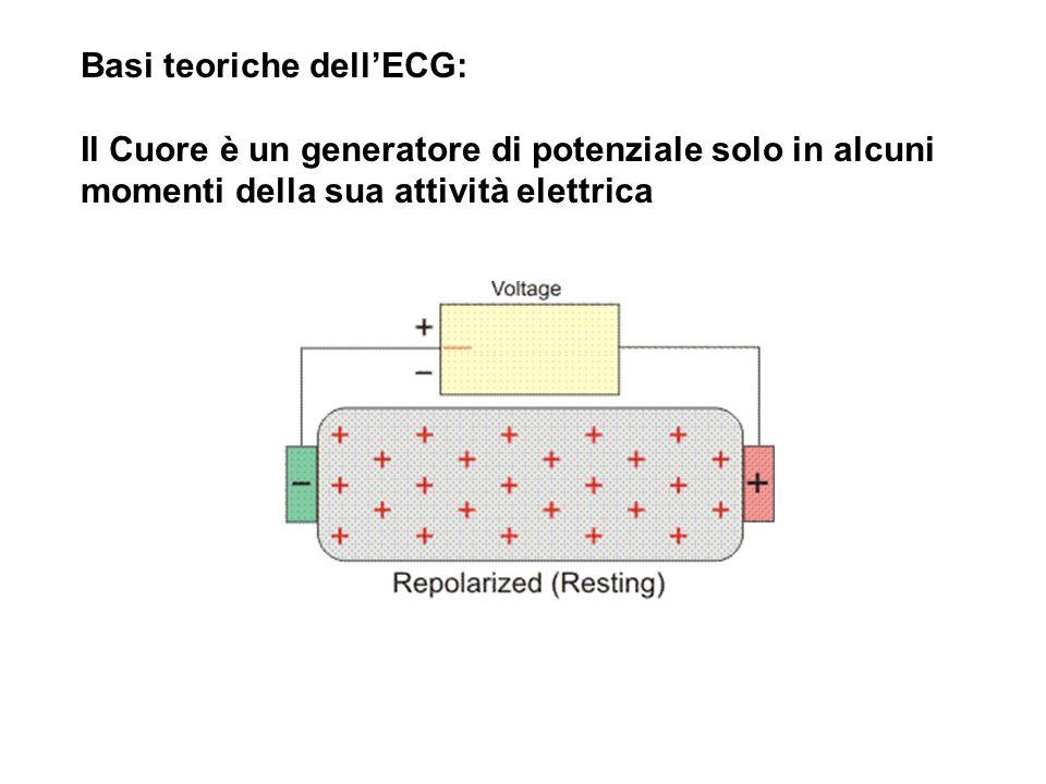 Basi teoriche dellECG -Corpo = Conduttore a volume -Cuore = Generatore di potenziale analogo a dipolo elettrico, immerso al centro del conduttore a volume, che nel tempo cambia le sue caratteristiche