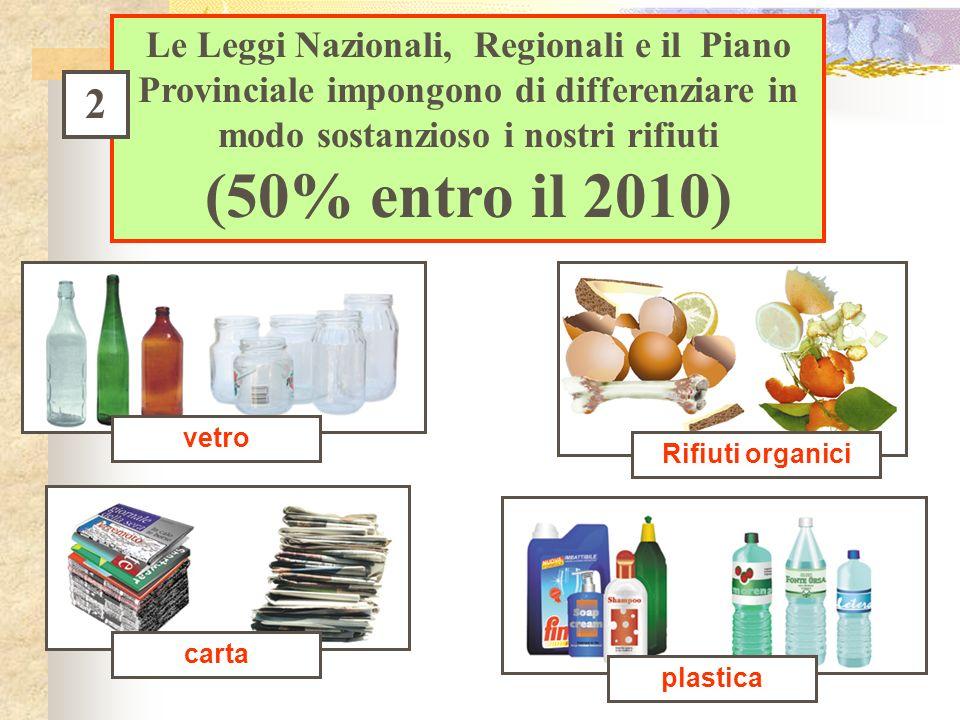 Le Leggi Nazionali, Regionali e il Piano Provinciale impongono di differenziare in modo sostanzioso i nostri rifiuti (50% entro il 2010) Rifiuti organ