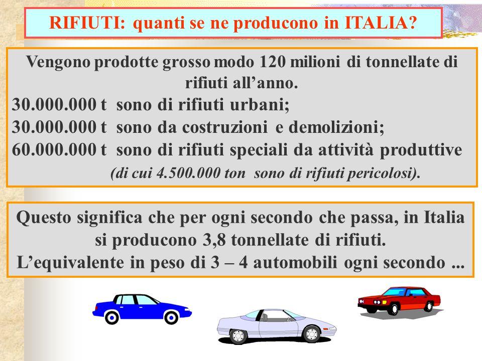 RIFIUTI: quanti se ne producono in ITALIA? Vengono prodotte grosso modo 120 milioni di tonnellate di rifiuti allanno. 30.000.000 t sono di rifiuti urb