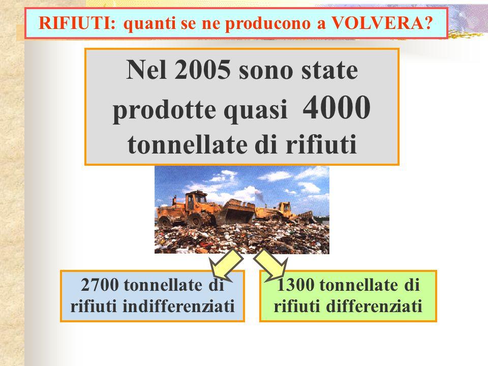 Nel 2005 sono state prodotte quasi 4000 tonnellate di rifiuti RIFIUTI: quanti se ne producono a VOLVERA? 2700 tonnellate di rifiuti indifferenziati 13