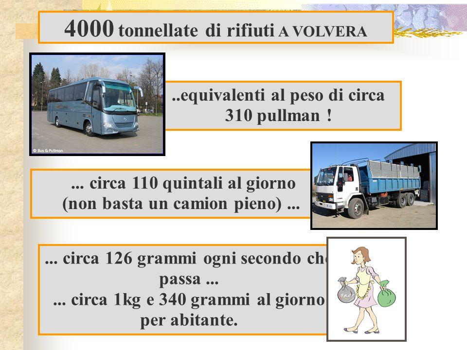 ... circa 110 quintali al giorno (non basta un camion pieno)... 4000 tonnellate di rifiuti A VOLVERA..equivalenti al peso di circa 310 pullman !... ci
