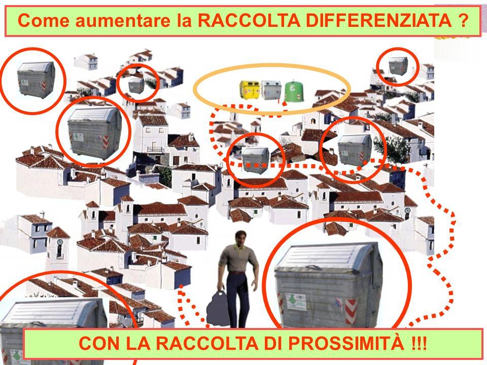 Come aumentare la RACCOLTA DIFFERENZIATA ? CON LA RACCOLTA DI PROSSIMITÀ !!!