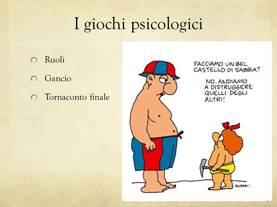 I giochi psicologici Ruoli Gancio Tornaconto finale