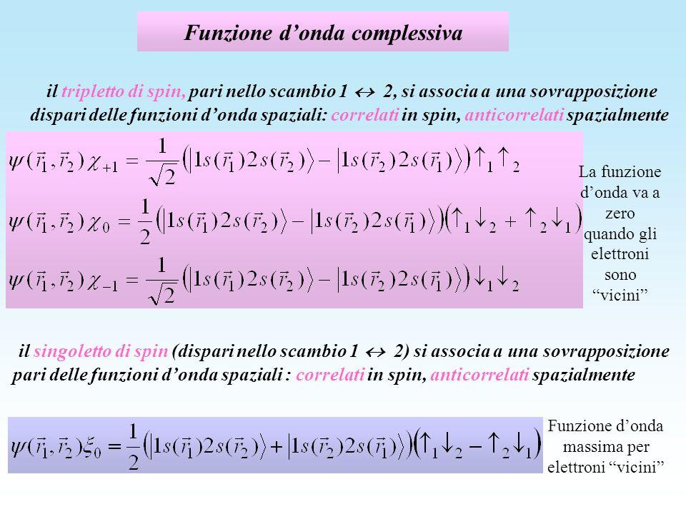 Funzione donda complessiva il tripletto di spin, pari nello scambio 1 2, si associa a una sovrapposizione dispari delle funzioni donda spaziali: corre