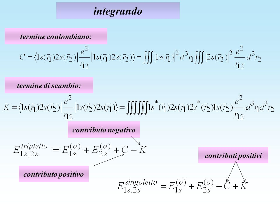 integrando termine coulombiano: termine di scambio: contributo positivo contributo negativo contributi positivi