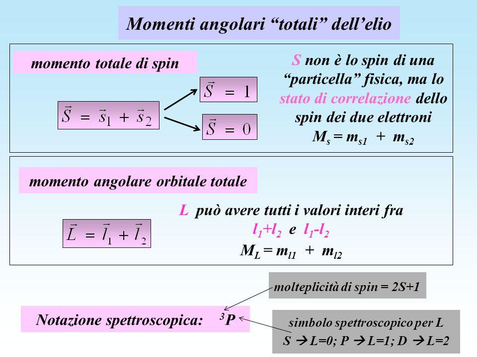 Momenti angolari totali dellelio S non è lo spin di una particella fisica, ma lo stato di correlazione dello spin dei due elettroni M s = m s1 + m s2