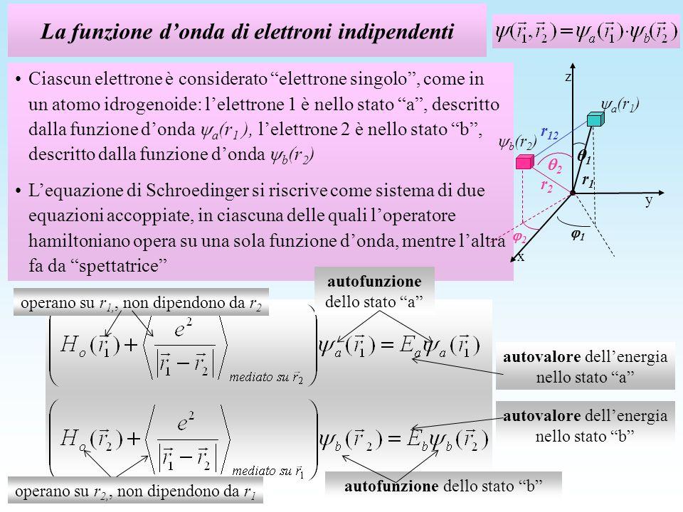 Come si costruisce la funzione donda di elettrone singolo La funzione donda di elettrone singolo a (r 1 ) non può essere uguale a quelle degli atomi idrogenoidi, perché il potenziale ha un termine in più, cioè il termine di repulsione coulombiana fra gli elettroni Poiché però il potenziale repulsivo medio è a simmetria sferica, il momento angolare si conserva, quindi l è ancora un buon numero quantico: a (r 1 ) può perciò essere scritta come prodotto di una parte radiale R n (r 1 ) e di una parte angolare descritta da una funzione sferica Y l,ml ( 1, 1 ) z y r1r1 x 1 1 r2r2 2 2 r 12 b (r 2 ) a (r 1 ) DUE PROBLEMI: come si procede nel calcolo di R n (r 1 ) dato che -non si conosce lespressione analitica (R non è più un polinomio di Volterra moltiplicato per un esponenziale decrescente come nellatomo idrogenoide) -non si conosce il valore medio, in funzione di r 1, del termine di repulsione coulombiana dato che non si conosce la funzione donda dellaltro elettrone e quindi non si può calcolare la media ad esempio, per lo stato 1s (n=1, l=0) idrogenoide, la funzione donda è: