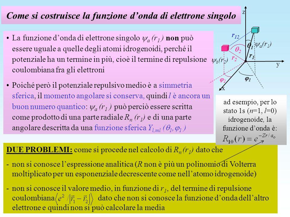 Funzioni donda di spin dellelio m s1 m s2 M s stato +1/2 +1/2 +1 1 2 +1/2 1/2 0 1 2 1/2 +1/2 0 1 2 1/2 1/2 -1 1 2 M s = m s1 + m s2 pari rispetto allo scambio di 1 con 2 simmetria non definita rispetto allo scambio di 1 con 2 pari rispetto allo scambio di 1 con 2 +1 = 1 2 0 = ( 1 2 + 2 1 )/ 2 tripletto di spin -1 = 1 2 0 = ( 1 2 - 2 1 )/ 2 singoletto di spin Conviene definire stati a simmetria definita: pari rispetto allo scambio 1 2 dispari rispetto allo scambio 1 2