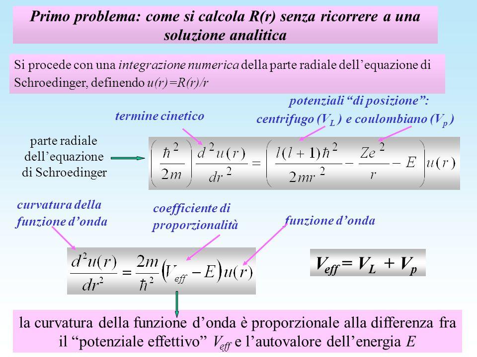 E eff =E p Passi dellintegrazione numerica (vedi idrogeno.xls, integrazione con il metodo di Numerov) 1)Si ipotizza per tentativi un valore dellenergia E e si calcolano tutti i valori della funzione 2)Si pone u(0)=0 e si assegna un valore arbitrario a u in un punto vicino (equivale ad assegnare la derivata prima vicino allorigine) 3)Partendo dal valore di u nei punti (i-1) e i e il valore della derivata seconda in i, che è pari a –g(r)*u(r), si calcola il valore in i+1 per tutti i valori di r 4)Se il valore di E è troppo basso, la funzione donda non va a zero allinfinito, ma va a + (a), se è troppo alto, diventa negativo e va a -, solo per il valore esatto va a zero Esempio: atomo di idrogeno: n=1 u 10 (r) calcolata analiticamente u 10 (r) calcolata numericamente per E = -13,55 eV per E = -13,6 eV per E = -13,5 eV