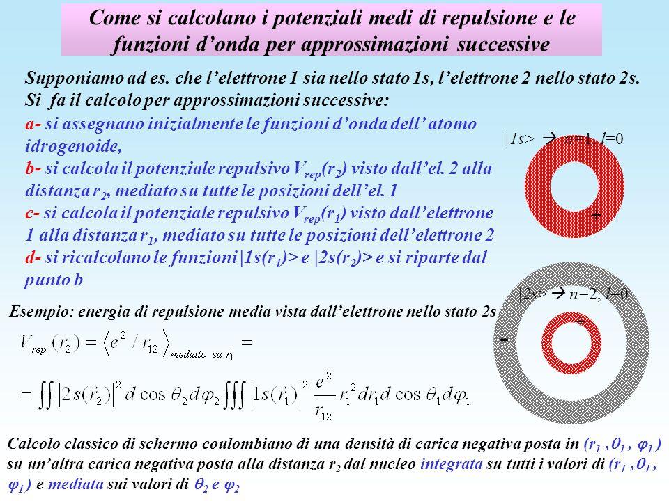 Calcolo dei potenziali medi di repulsione coulombiana la carica racchiusa allinterno della sfera di raggio r 2 è pari alla carica e per lintegrale di |u 10 (r)| 2 : entro 1 Angstrom è racchiusa tutta la densità di probabilità, la carica Z del nucleo è praticamente ridotta a Z-1 (schermo completo) |1s> n=1, l=0 + r2r2 Conviene ricorrere al teorema di Gauss: u 10 integrale di |u 10 | 2 - calcolo di V rep (r 2 ): il potenziale alla distanza r 2 dal centro dovuto a una distribuzione di carica Q 1 è dovuto alla carica racchiusa allinterno della sfera di raggio r 2 ed è pari al potenziale che si avrebbe se tutta la carica fosse concentrata nellorigine V rep (r 2 )