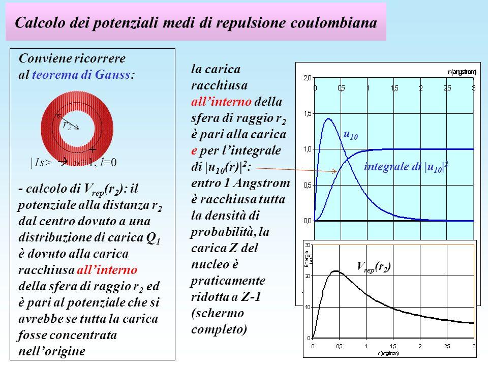 Calcolo dei potenziali medi di repulsione coulombiana La carica racchiusa allinterno della sfera di raggio r 2 è pari alla carica e per lintegrale di |u 10 (r)| 2 : |1s> n=1, l=0 + r2r2 |2s> n=2, l=0 + - r1r1 Conviene ricorrere al teorema di Gauss: u 10 integrale di |u 10 | 2 - calcolo di V rep (r 2 ): il potenziale alla distanza r 2 dal centro dovuto a una distribuzione di carica Q 1 è dovuto alla carica racchiusa allinterno della sfera di raggio r 2 ed è pari al potenziale che si avrebbe se tutta la carica fosse concentrata nellorigine; - idem per il calcolo di V rep (r 1 )