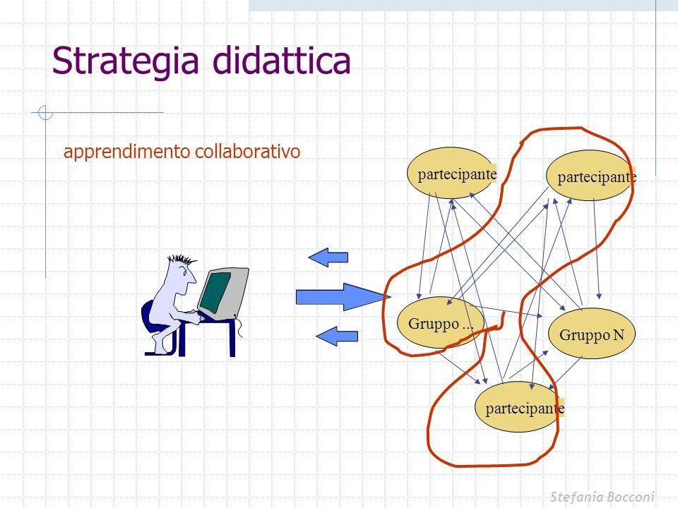 partecipante Gruppo...Gruppo Npartecipante Strategia didattica apprendimento collaborativo Stefania Bocconi