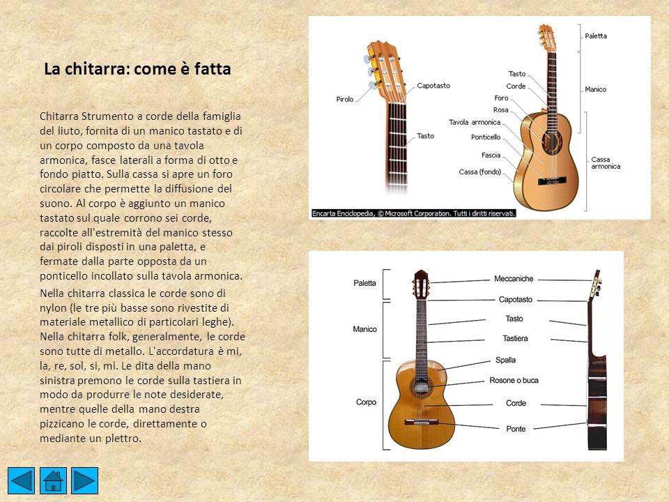 La chitarra: come è fatta Chitarra Strumento a corde della famiglia del liuto, fornita di un manico tastato e di un corpo composto da una tavola armon