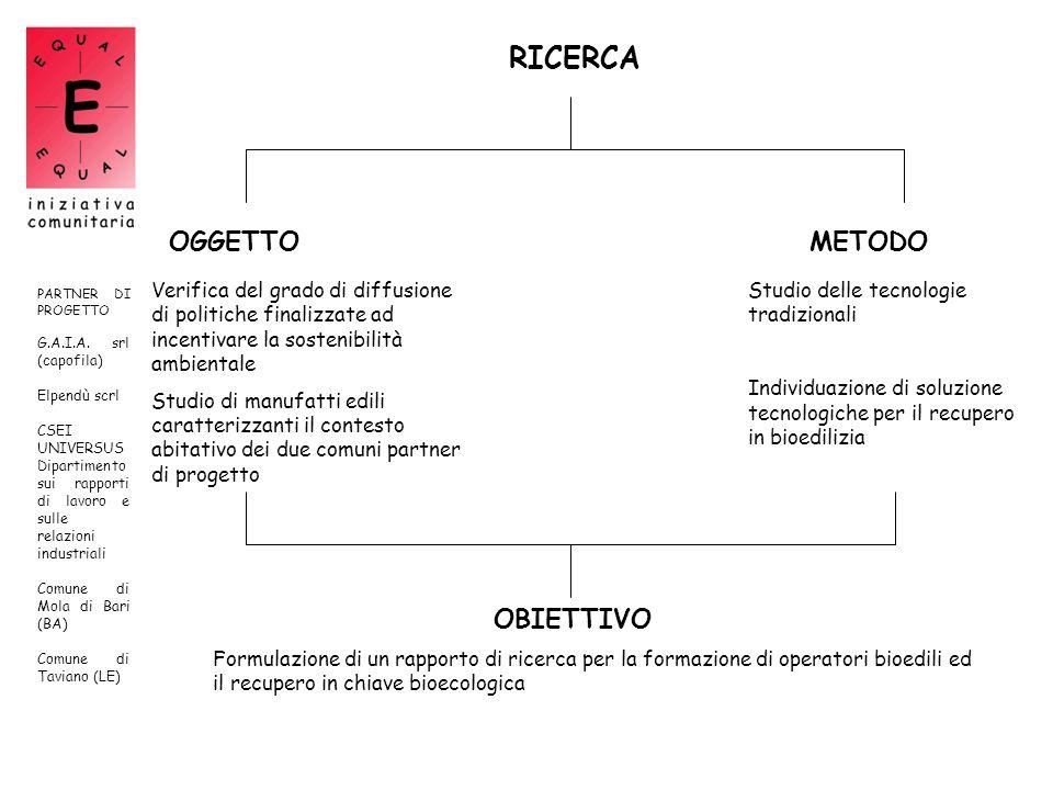 PARTNER DI PROGETTO G.A.I.A.