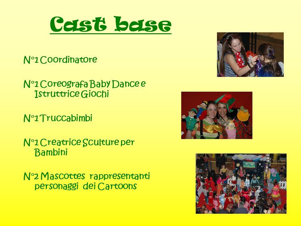 N°1 Coordinatore N°1 Coreografa Baby Dance e Istruttrice Giochi N°1 Truccabimbi N°1 Creatrice Sculture per Bambini N°2 Mascottes rappresentanti person