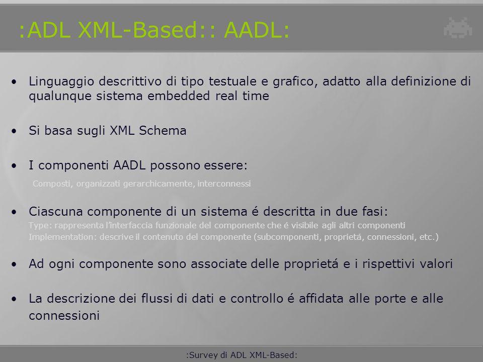 :Survey di ADL XML-Based: :ADL XML-Based:: AADL: Linguaggio descrittivo di tipo testuale e grafico, adatto alla definizione di qualunque sistema embed