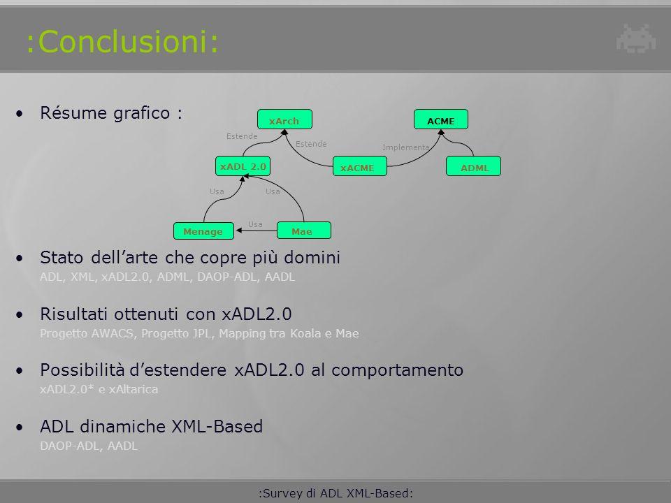 :Survey di ADL XML-Based: :Conclusioni: Résume grafico : Stato dellarte che copre più domini ADL, XML, xADL2.0, ADML, DAOP-ADL, AADL Risultati ottenut