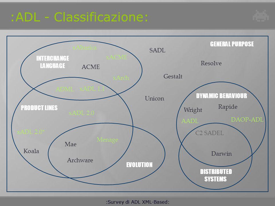 :Survey di ADL XML-Based: Estensione dell ADL ACME Utilizza i DTD XML Ha quattro funzioni principali Descrivere, Rappresentare, Generare, Analizzare Definisce un linguaggio che può essere utilizzato come standard industriale Crea un mercato per l architettura dell Information Technology (IT) Viene usato come base per la descrizione di linguaggi (Building Blocks Description Language) e crea un open repository per contenerli Diversi vantaggi legati all uso di ADML Riduzione di tempo, costi e rischi nello sviluppo di una system architecture Adattabilità per il futuro Indipendenza da tool Creerà un grande mercato IT :ADL XML-Based:: ADML: