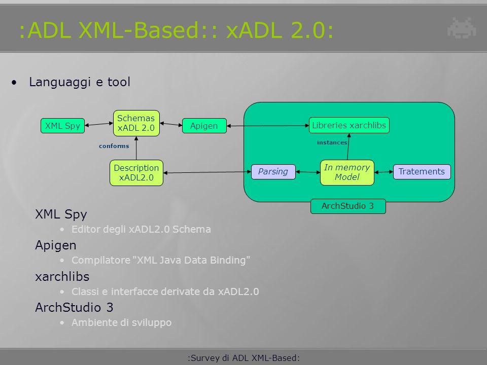 :Survey di ADL XML-Based: Architettura che fa riferimento alla piattaforma DAOP Linguaggio Estensibile : utilizza gli XML-Schema Esplicita descrizione dellarchitettura software Descrive larchitettura in termini di componenti, di aspetti e di relazioni fra di loro Interpretabile da qualsiasi sistema o piattaforma Non è richiesta alcuna trasformazione :ADL XML-Based:: DAOP-ADL: