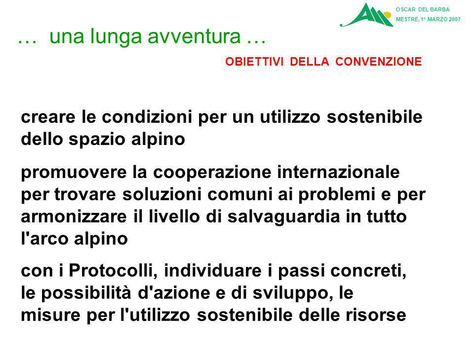 OSCAR DEL BARBA MESTRE, 1° MARZO 2007 Composizione delle controversie Il Protocollo aggiuntivo Composizione delle Controversie è stato approvato nel corso della VI Conferenza della Alpi, tenutasi a Lucerna il 30-31 ottobre 2000.