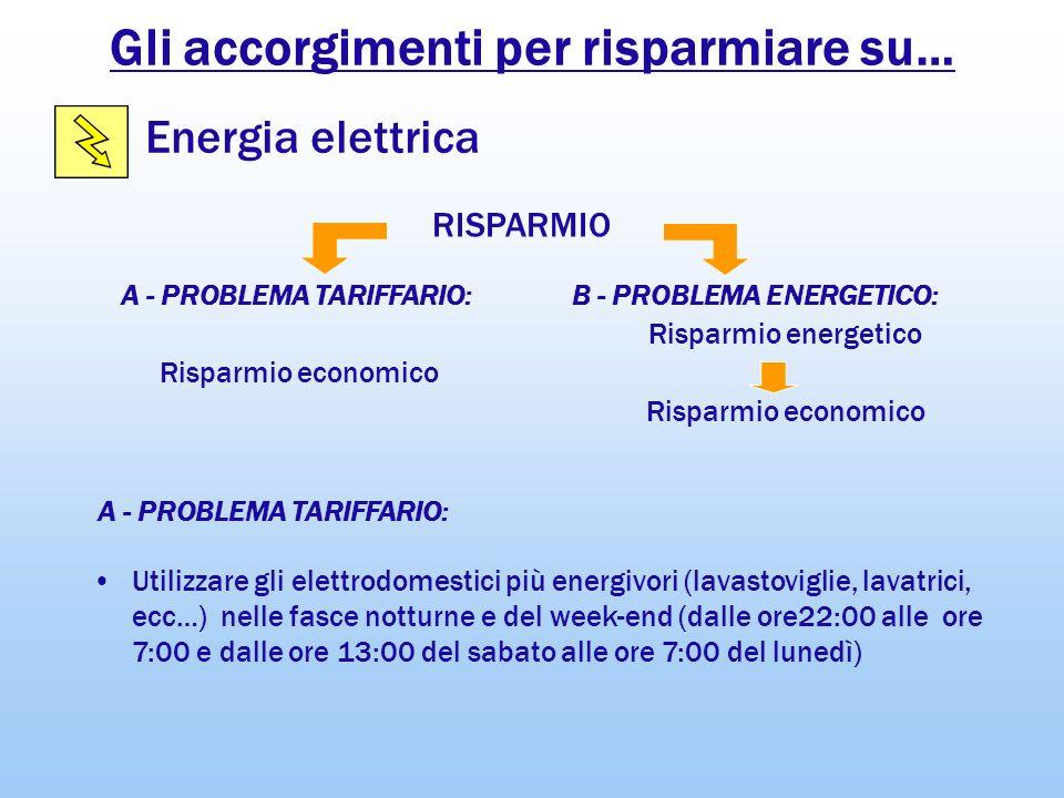 Gli accorgimenti per risparmiare su… A - PROBLEMA TARIFFARIO: Energia elettrica RISPARMIO A - PROBLEMA TARIFFARIO: Risparmio economico B - PROBLEMA EN