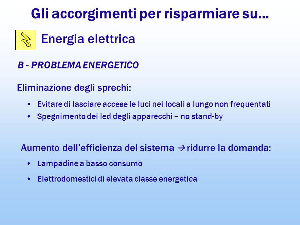 Gli accorgimenti per risparmiare su… B - PROBLEMA ENERGETICO Energia elettrica Eliminazione degli sprechi: Evitare di lasciare accese le luci nei loca