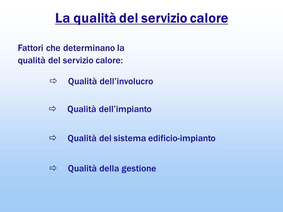 La qualità del servizio calore Fattori che determinano la qualità del servizio calore: Qualità dellinvolucro Qualità dellimpianto Qualità del sistema
