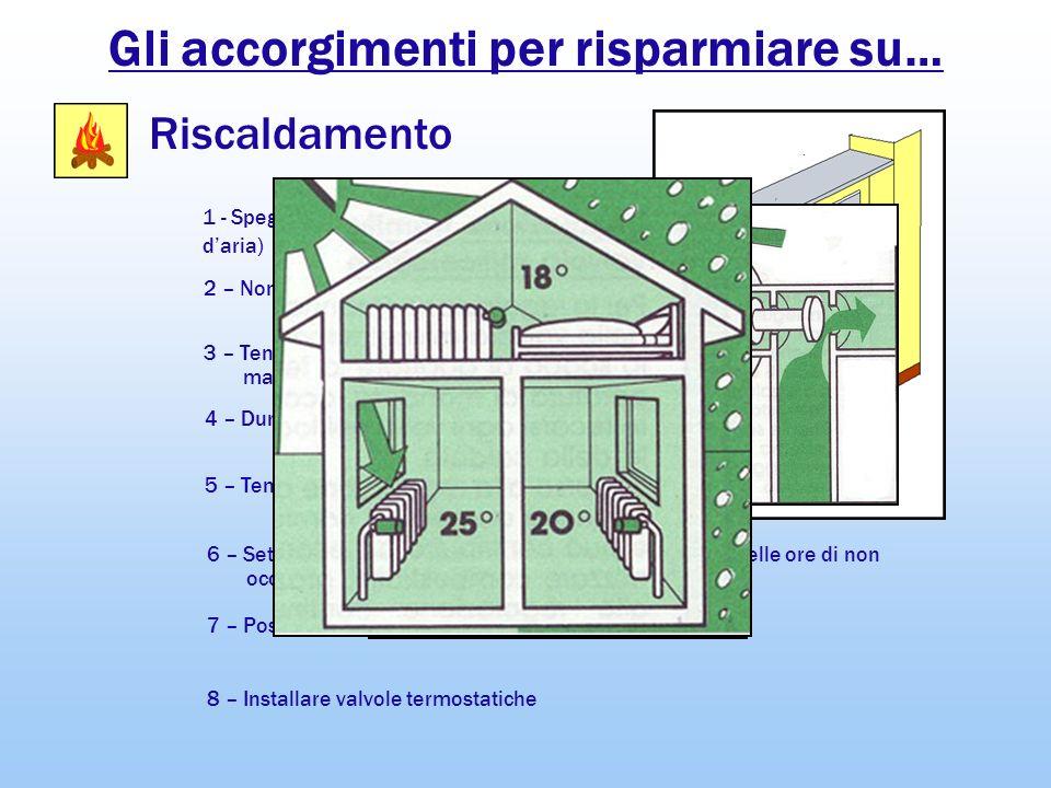Gli accorgimenti per risparmiare su… Riscaldamento 1 - Spegnere il riscaldamento durante le pulizie di casa (grandi ricambi daria) 2 – Non coprire i r