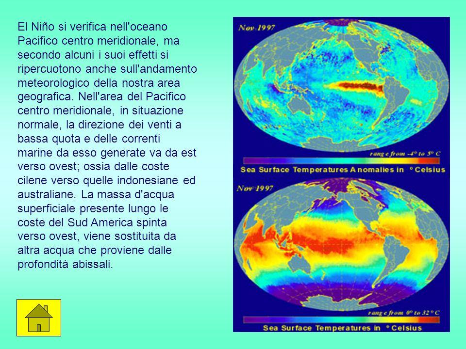 El Niño si verifica nell'oceano Pacifico centro meridionale, ma secondo alcuni i suoi effetti si ripercuotono anche sull'andamento meteorologico della