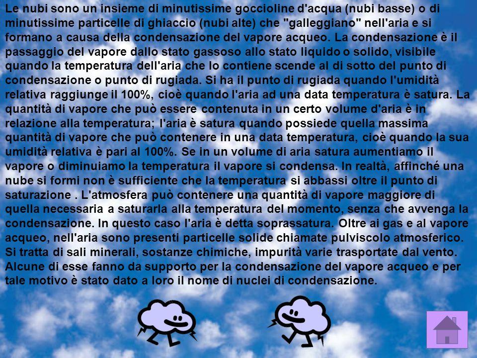Le nubi sono un insieme di minutissime goccioline d'acqua (nubi basse) o di minutissime particelle di ghiaccio (nubi alte) che