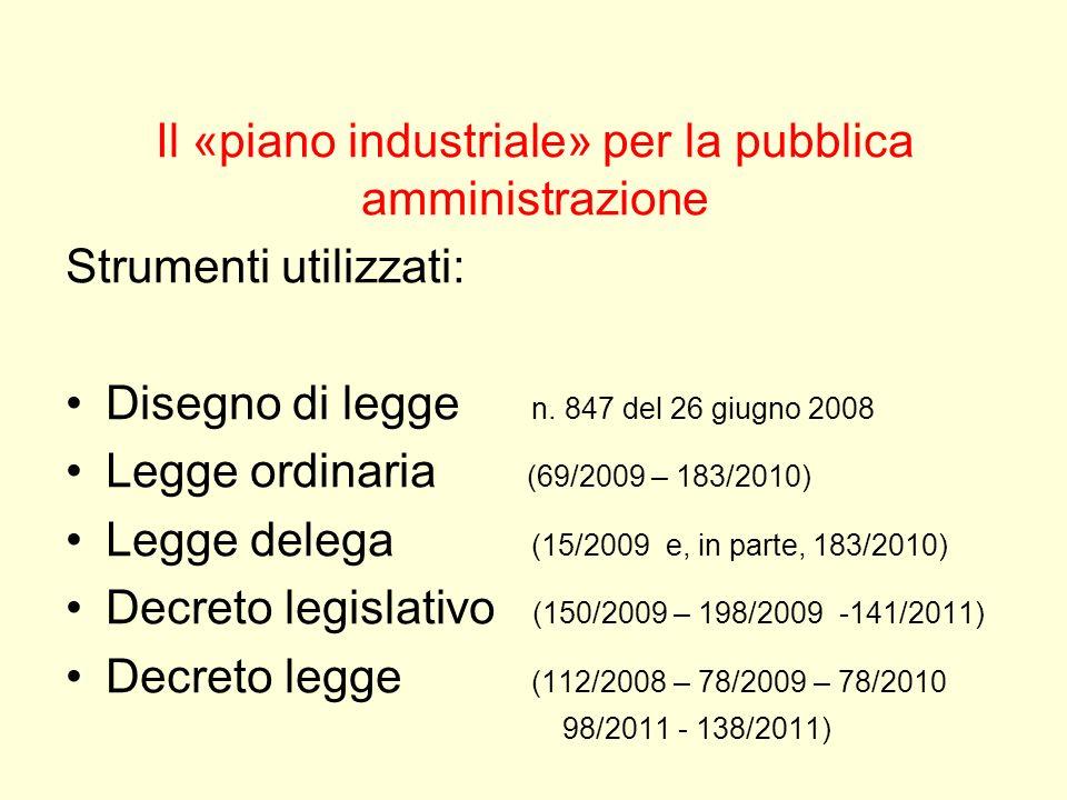 Il «piano industriale» per la pubblica amministrazione Strumenti utilizzati: Disegno di legge n. 847 del 26 giugno 2008 Legge ordinaria (69/2009 – 183