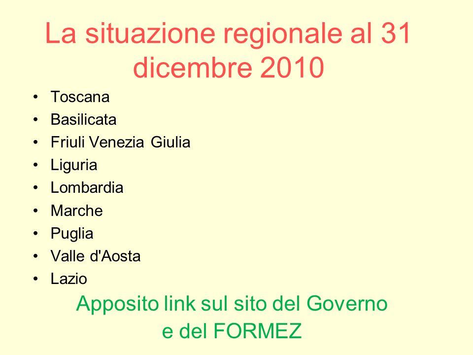 La situazione regionale al 31 dicembre 2010 Toscana Basilicata Friuli Venezia Giulia Liguria Lombardia Marche Puglia Valle d'Aosta Lazio Apposito link