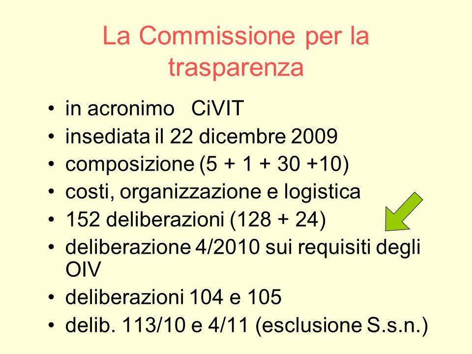 La Commissione per la trasparenza in acronimo CiVIT insediata il 22 dicembre 2009 composizione (5 + 1 + 30 +10) costi, organizzazione e logistica 152