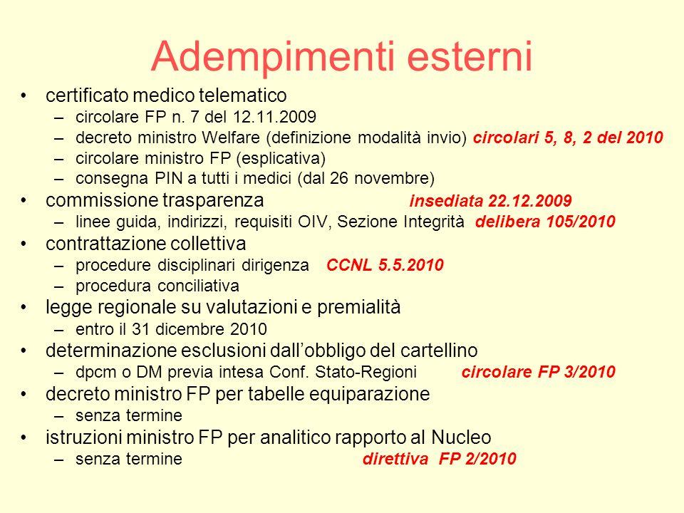 Adempimenti esterni certificato medico telematico –circolare FP n. 7 del 12.11.2009 –decreto ministro Welfare (definizione modalità invio) circolari 5