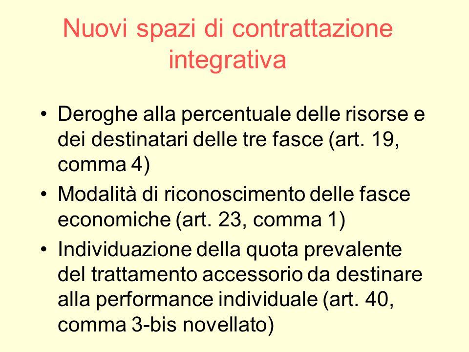 Nuovi spazi di contrattazione integrativa Deroghe alla percentuale delle risorse e dei destinatari delle tre fasce (art. 19, comma 4) Modalità di rico