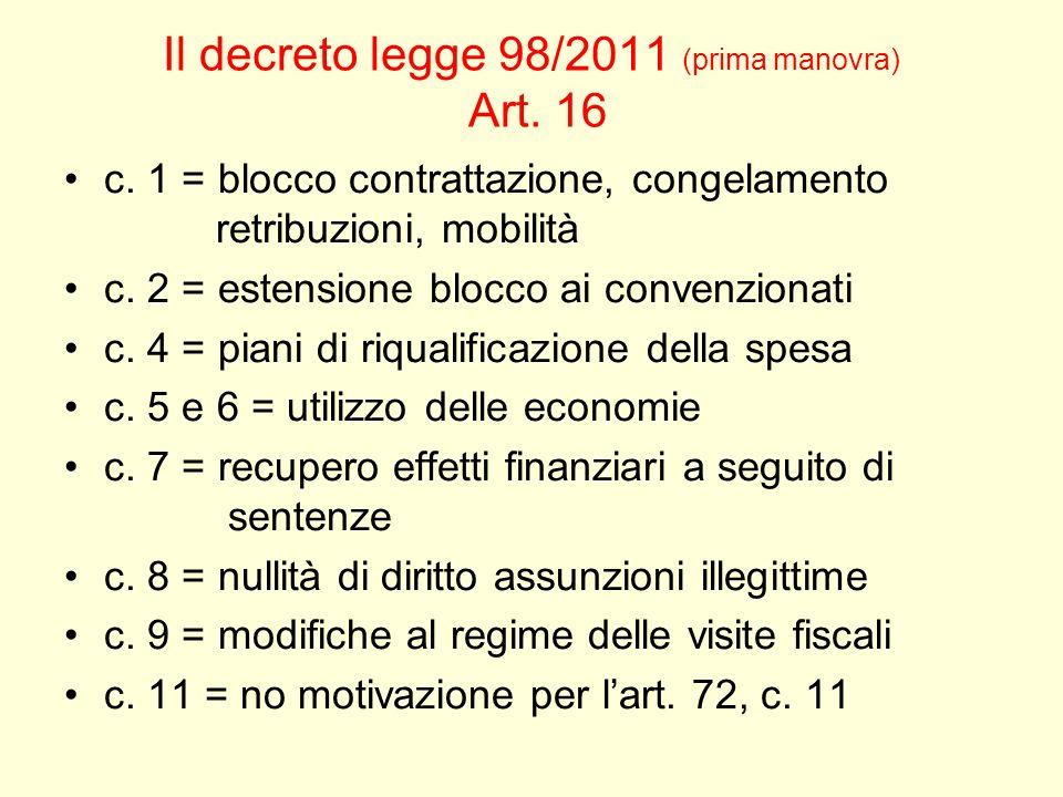 Il decreto legge 98/2011 (prima manovra) Art. 16 c. 1 = blocco contrattazione, congelamento retribuzioni, mobilità c. 2 = estensione blocco ai convenz