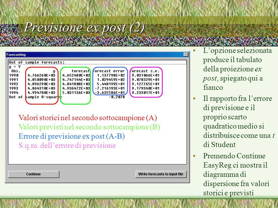 Previsione ex post (2) Lopzione selezionata produce il tabulato della proiezione ex post, spiegato qui a fianco Il rapporto fra lerrore di previsione