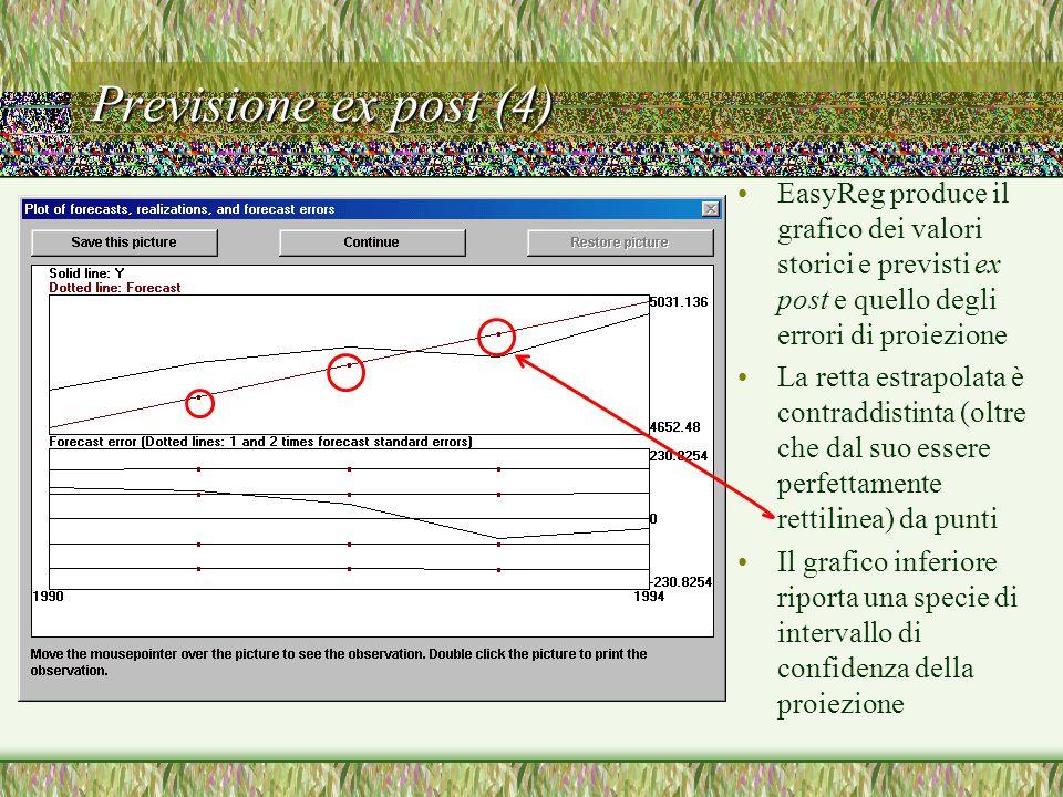 Previsione ex post (4) EasyReg produce il grafico dei valori storici e previsti ex post e quello degli errori di proiezione La retta estrapolata è con