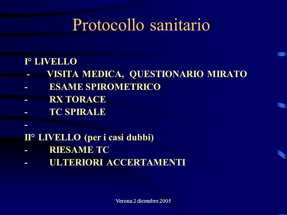 Verona 2 dicembre 2005 Protocollo sanitario I° LIVELLO - VISITA MEDICA, QUESTIONARIO MIRATO - ESAME SPIROMETRICO - RX TORACE - TC SPIRALE - II° LIVELL
