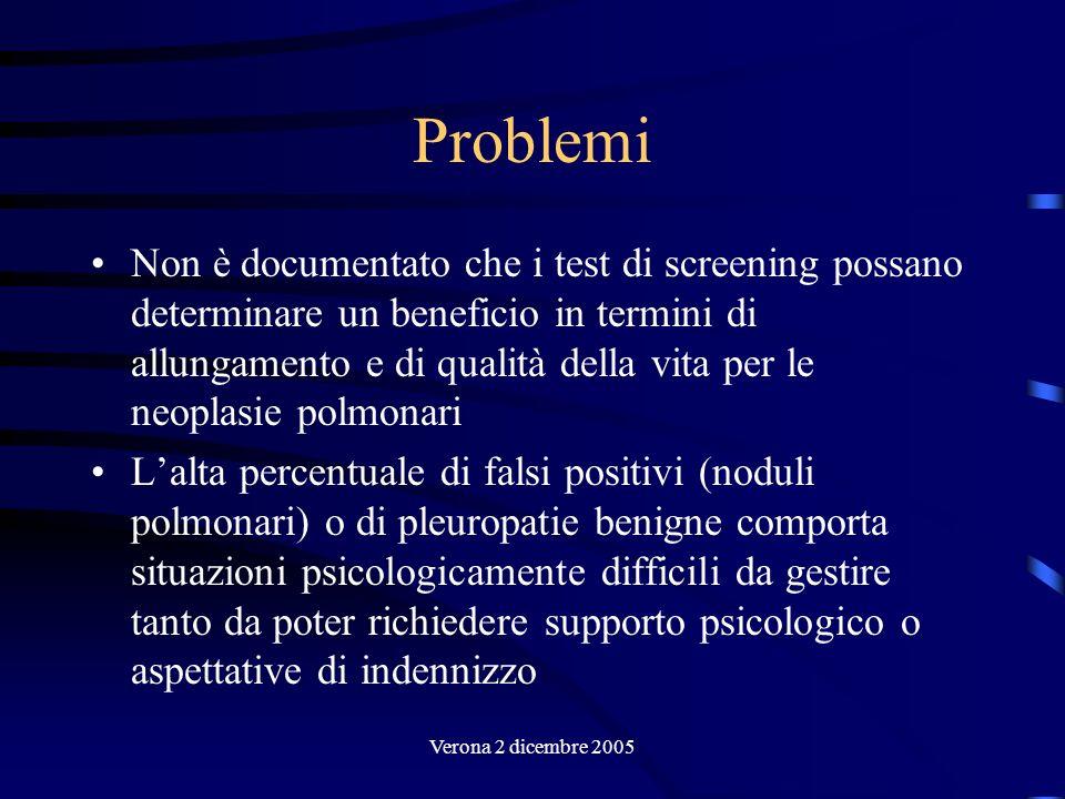 Verona 2 dicembre 2005 Problemi Non è documentato che i test di screening possano determinare un beneficio in termini di allungamento e di qualità del