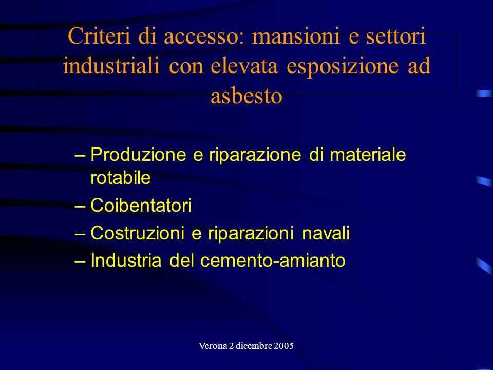 Verona 2 dicembre 2005 Criteri di accesso: mansioni e settori industriali con elevata esposizione ad asbesto –Produzione e riparazione di materiale ro