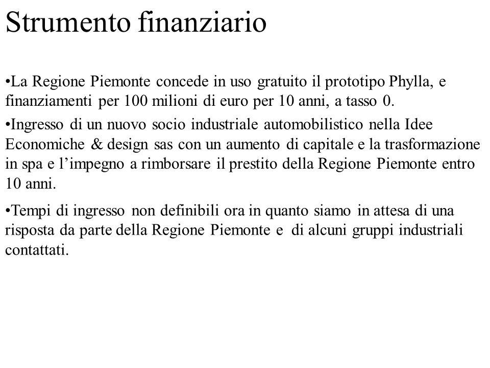 Strumento finanziario La Regione Piemonte concede in uso gratuito il prototipo Phylla, e finanziamenti per 100 milioni di euro per 10 anni, a tasso 0.