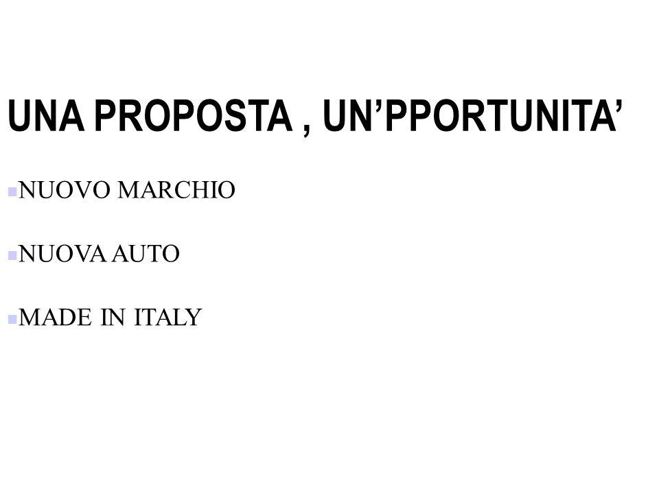 UNA PROPOSTA, UNPPORTUNITA NUOVO MARCHIO NUOVA AUTO MADE IN ITALY