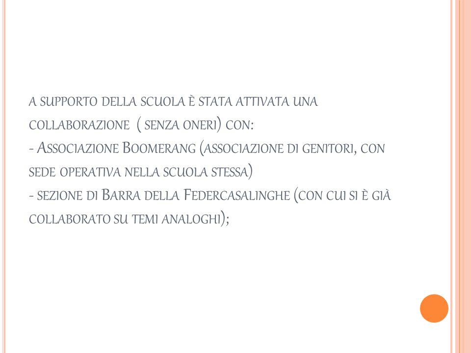 A SUPPORTO DELLA SCUOLA È STATA ATTIVATA UNA COLLABORAZIONE ( SENZA ONERI ) CON : - A SSOCIAZIONE B OOMERANG ( ASSOCIAZIONE DI GENITORI, CON SEDE OPERATIVA NELLA SCUOLA STESSA ) - SEZIONE DI B ARRA DELLA F EDERCASALINGHE ( CON CUI SI È GIÀ COLLABORATO SU TEMI ANALOGHI );