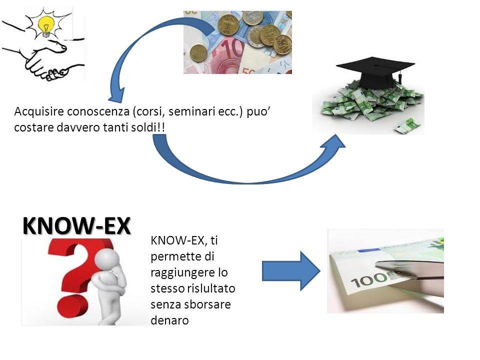 KNOW-EX Acquisire conoscenza (corsi, seminari ecc.) puo costare davvero tanti soldi!.