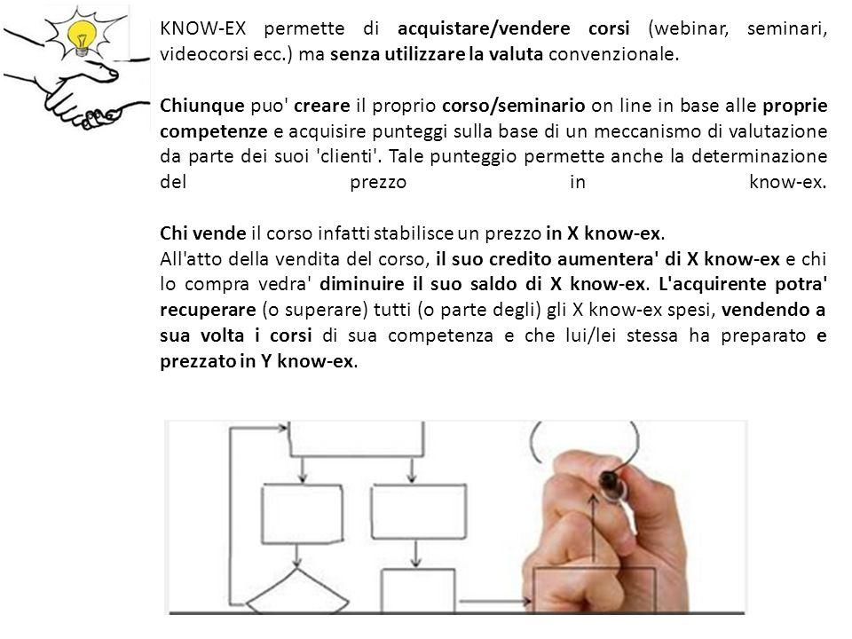KNOW-EX permette di acquistare/vendere corsi (webinar, seminari, videocorsi ecc.) ma senza utilizzare la valuta convenzionale.