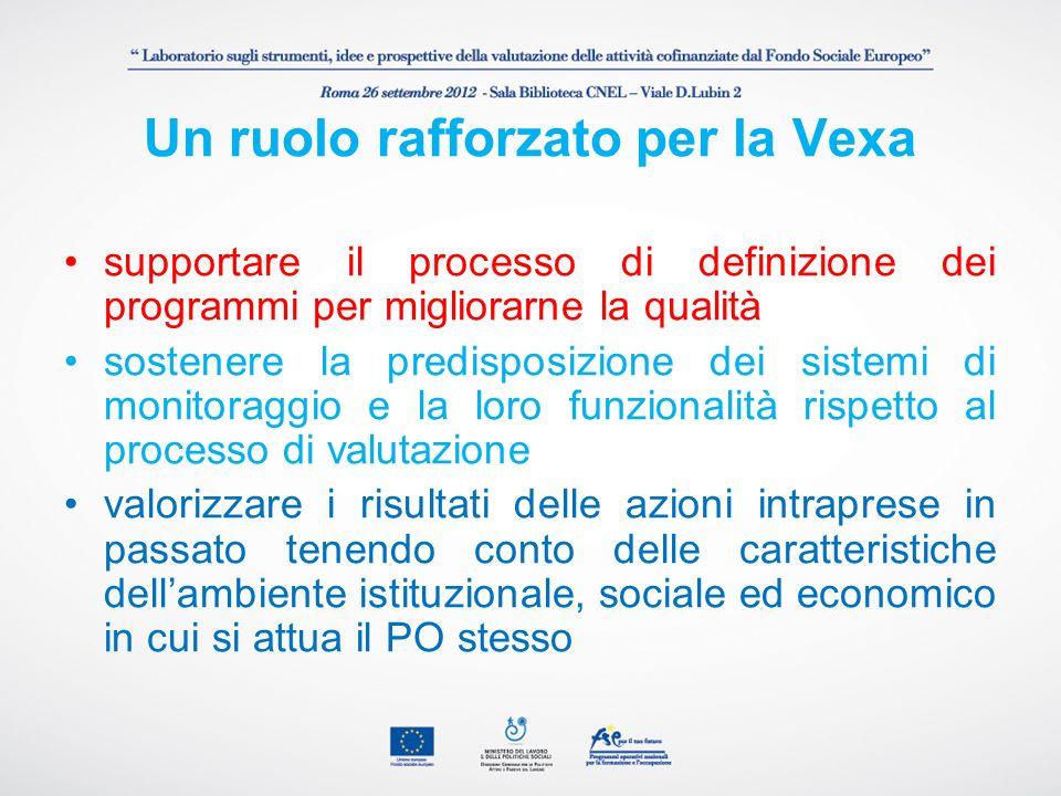 Un ruolo rafforzato per la Vexa supportare il processo di definizione dei programmi per migliorarne la qualità sostenere la predisposizione dei sistemi di monitoraggio e la loro funzionalità rispetto al processo di valutazione valorizzare i risultati delle azioni intraprese in passato tenendo conto delle caratteristiche dellambiente istituzionale, sociale ed economico in cui si attua il PO stesso