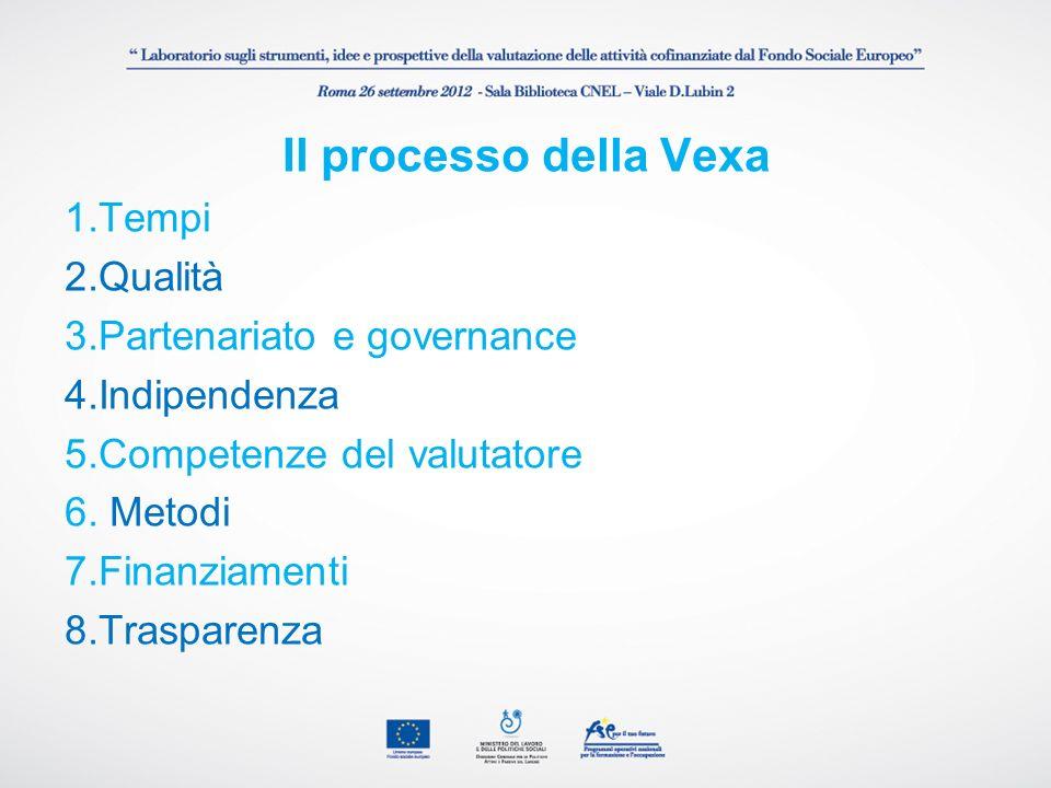 Il processo della Vexa 1.Tempi 2.Qualità 3.Partenariato e governance 4.Indipendenza 5.Competenze del valutatore 6.